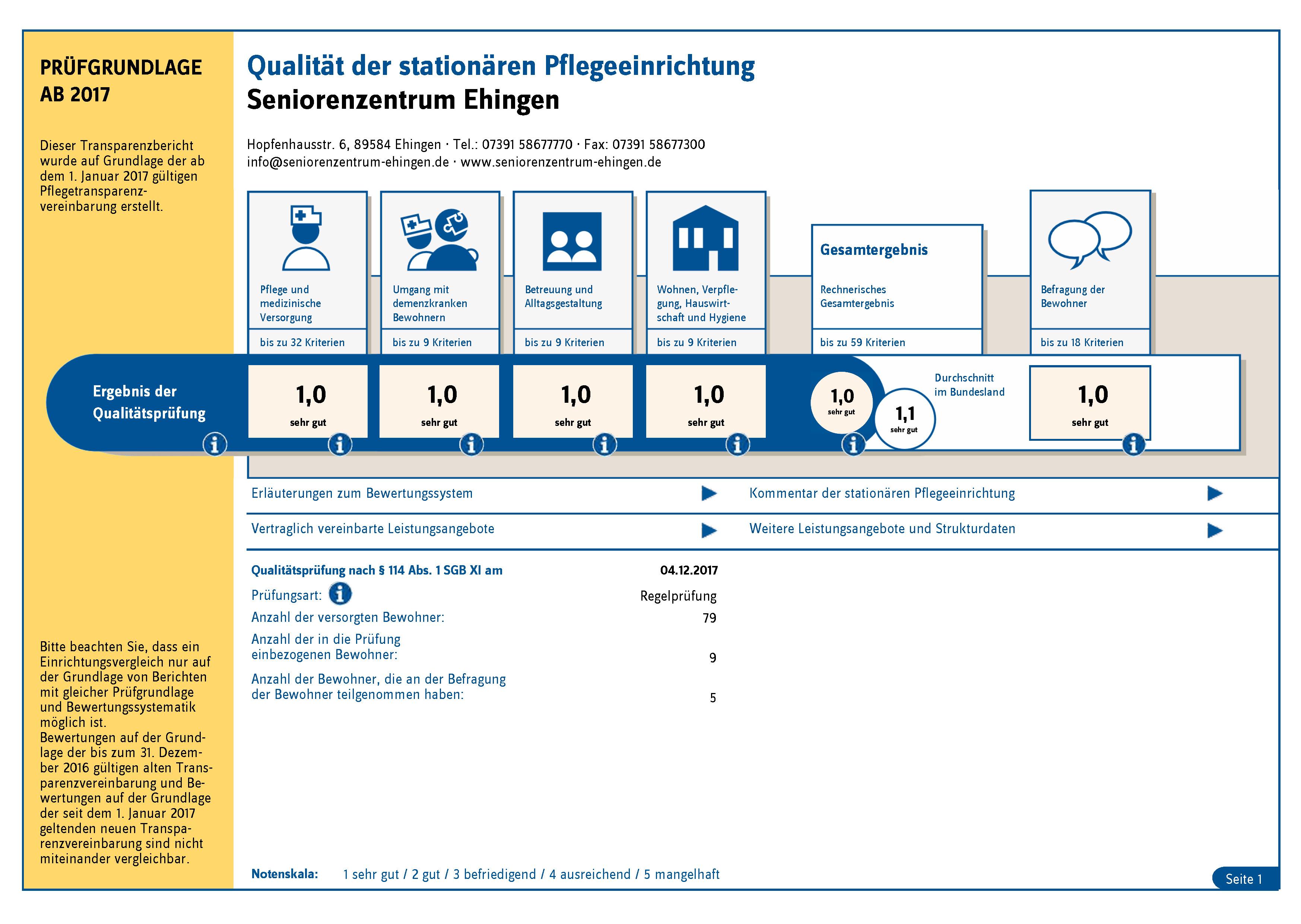 Seniorenzentrum Ehingen, MDK-Transparenzbericht