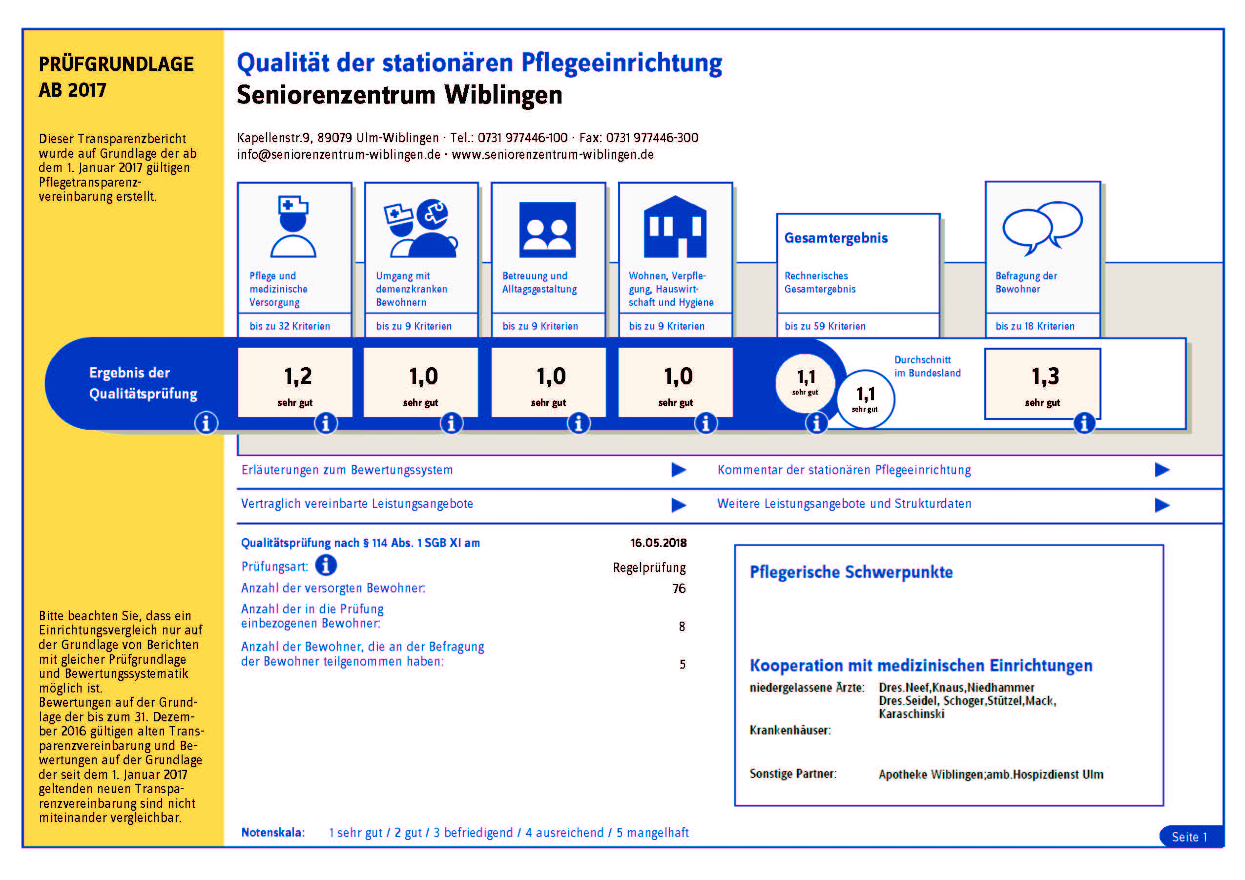 Seniorenzentrum Wiblingen, Transparenzbericht